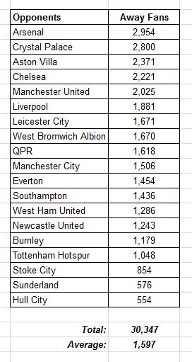 Jacks Away 2014-2015 Season