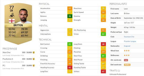Leon Britton on FIFA 17