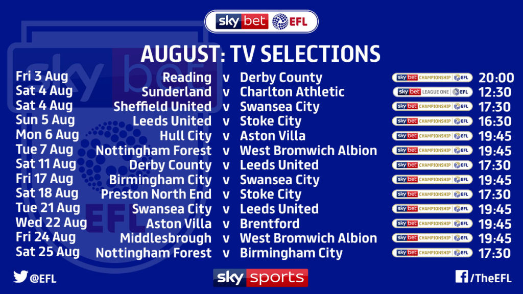 Sky Sports Coverage Announcement Dates for 2018/19 SkyBet Championship
