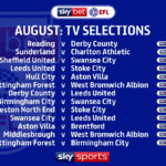 EPL Championship - August TV Coverage