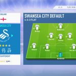 The default Swans team on FIFA 19