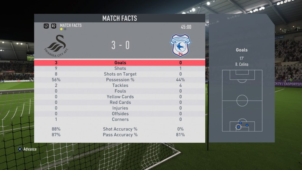 Swansea City v Cardiff City on FIFA 20