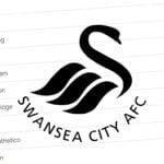 SCFC2 Prediction League