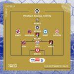 EFL Championship Team of the Week